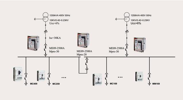 低压配电柜及低压开关